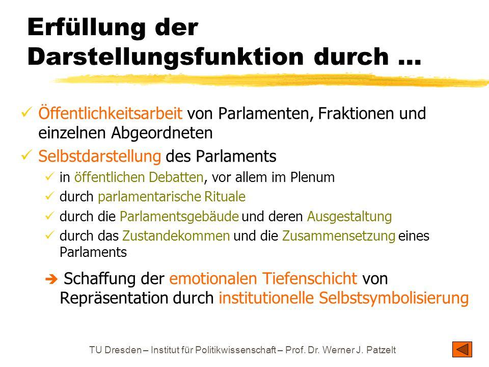 TU Dresden – Institut für Politikwissenschaft – Prof. Dr. Werner J. Patzelt Erfüllung der Darstellungsfunktion durch... Öffentlichkeitsarbeit von Parl