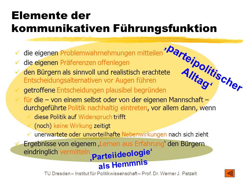 TU Dresden – Institut für Politikwissenschaft – Prof. Dr. Werner J. Patzelt Elemente der kommunikativen Führungsfunktion die eigenen Problemwahrnehmun