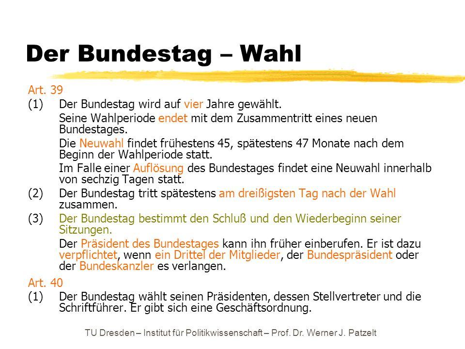 TU Dresden – Institut für Politikwissenschaft – Prof. Dr. Werner J. Patzelt Der Bundestag – Wahl Art. 39 (1)Der Bundestag wird auf vier Jahre gewählt.