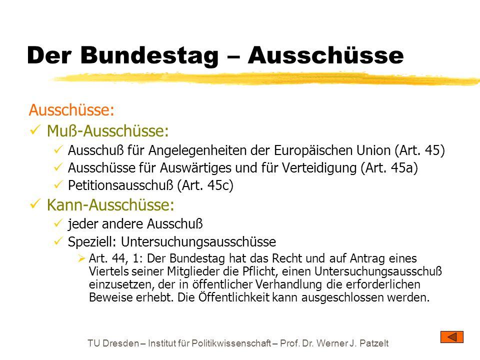 TU Dresden – Institut für Politikwissenschaft – Prof. Dr. Werner J. Patzelt Der Bundestag – Ausschüsse Ausschüsse: Muß-Ausschüsse: Ausschuß für Angele