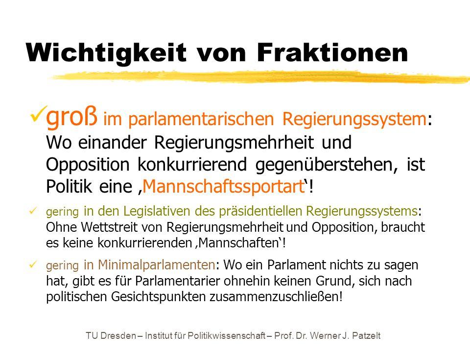 TU Dresden – Institut für Politikwissenschaft – Prof. Dr. Werner J. Patzelt Wichtigkeit von Fraktionen groß im parlamentarischen Regierungssystem: Wo