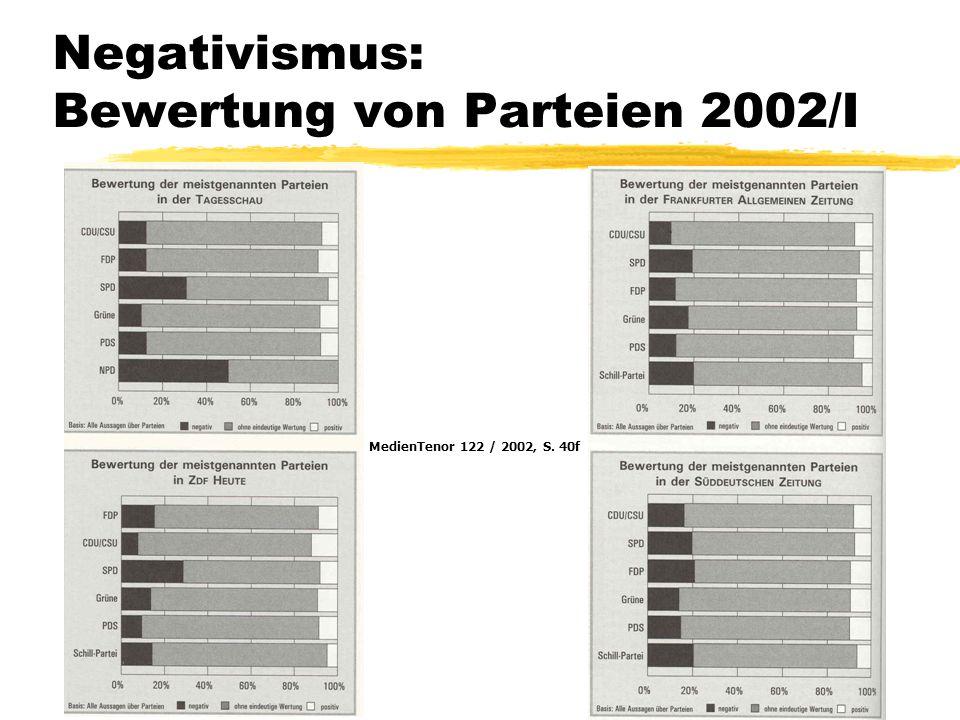 TU Dresden – Institut für Politikwissenschaft – Prof. Dr. Werner J. Patzelt Negativismus: Bewertung von Parteien 2002/I MedienTenor 122 / 2002, S. 40f