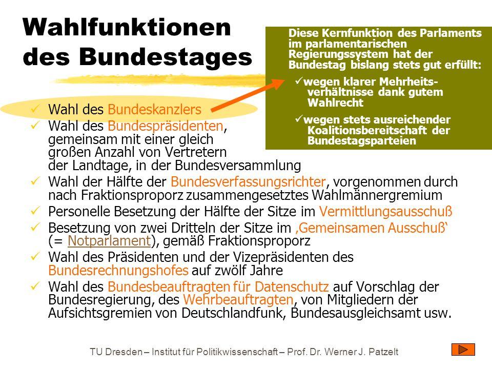 TU Dresden – Institut für Politikwissenschaft – Prof. Dr. Werner J. Patzelt Wahlfunktionen des Bundestages Wahl des Bundeskanzlers Wahl des Bundespräs