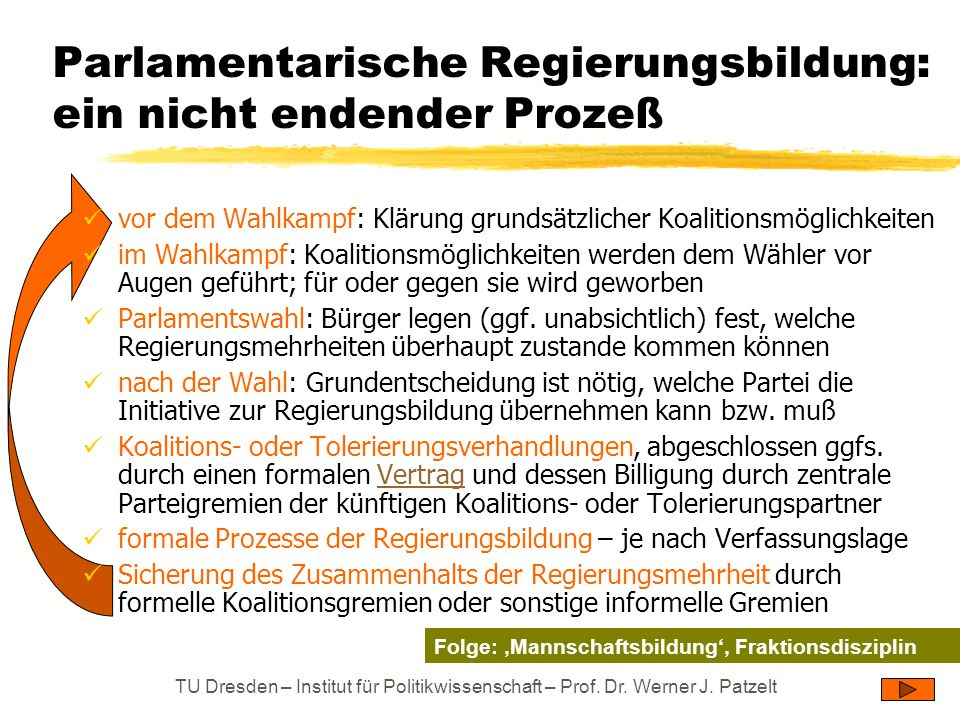 TU Dresden – Institut für Politikwissenschaft – Prof. Dr. Werner J. Patzelt Parlamentarische Regierungsbildung: ein nicht endender Prozeß vor dem Wahl