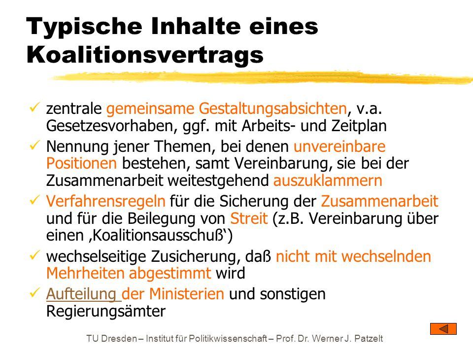 TU Dresden – Institut für Politikwissenschaft – Prof. Dr. Werner J. Patzelt Typische Inhalte eines Koalitionsvertrags zentrale gemeinsame Gestaltungsa