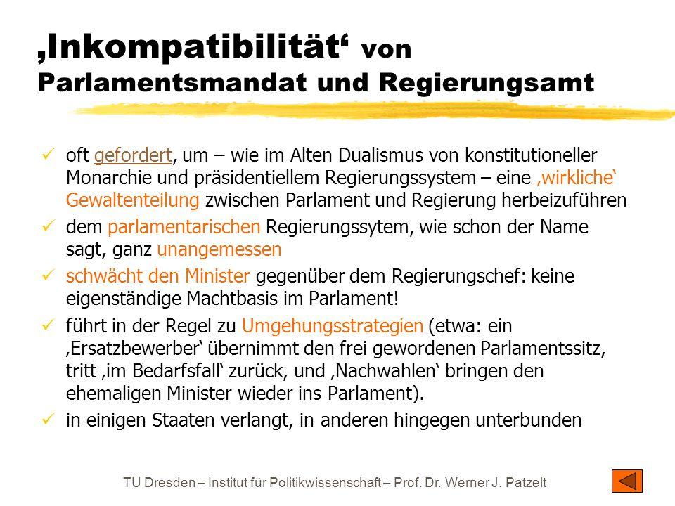 TU Dresden – Institut für Politikwissenschaft – Prof. Dr. Werner J. Patzelt 'Inkompatibilität' von Parlamentsmandat und Regierungsamt oft gefordert, u