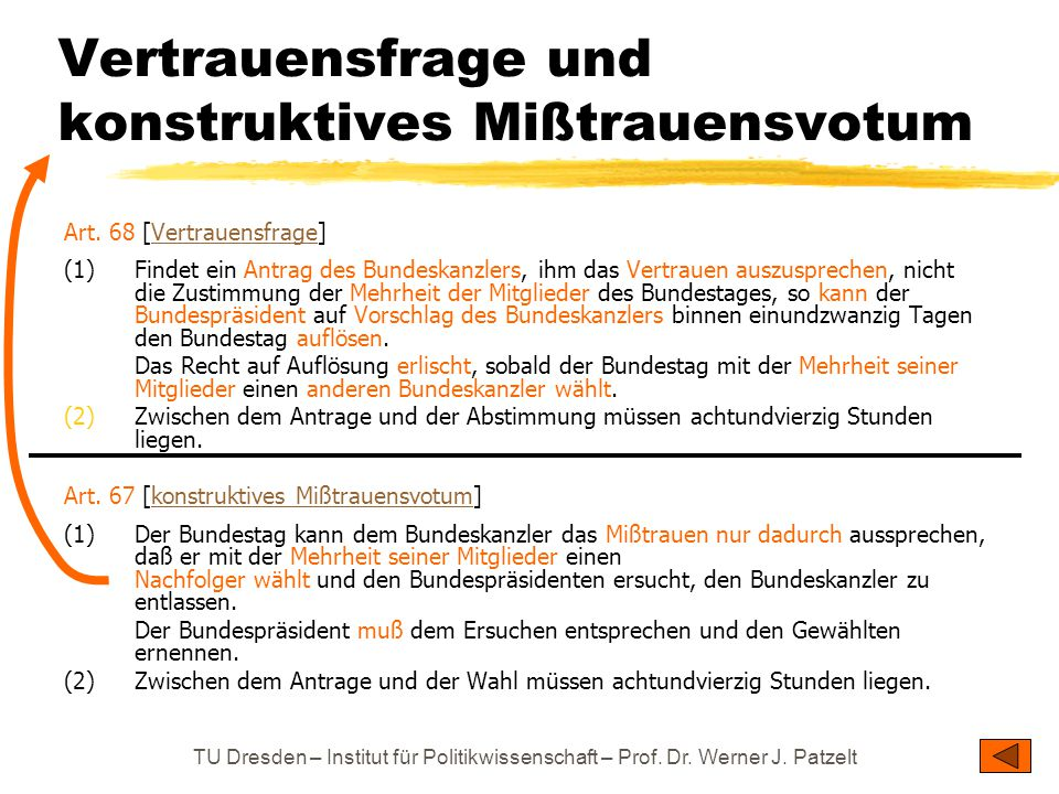 TU Dresden – Institut für Politikwissenschaft – Prof. Dr. Werner J. Patzelt Vertrauensfrage und konstruktives Mißtrauensvotum Art. 68 [Vertrauensfrage