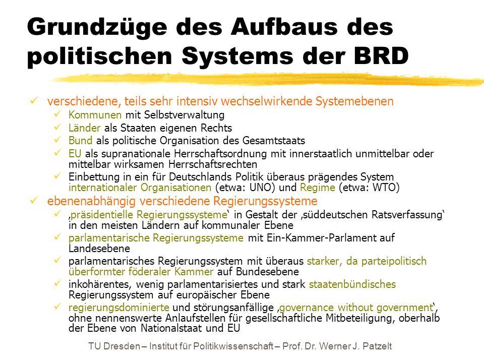 TU Dresden – Institut für Politikwissenschaft – Prof. Dr. Werner J. Patzelt Grundzüge des Aufbaus des politischen Systems der BRD verschiedene, teils
