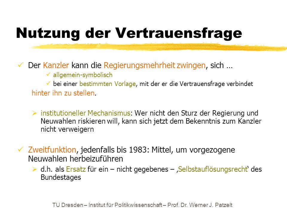 TU Dresden – Institut für Politikwissenschaft – Prof. Dr. Werner J. Patzelt Nutzung der Vertrauensfrage Der Kanzler kann die Regierungsmehrheit zwinge