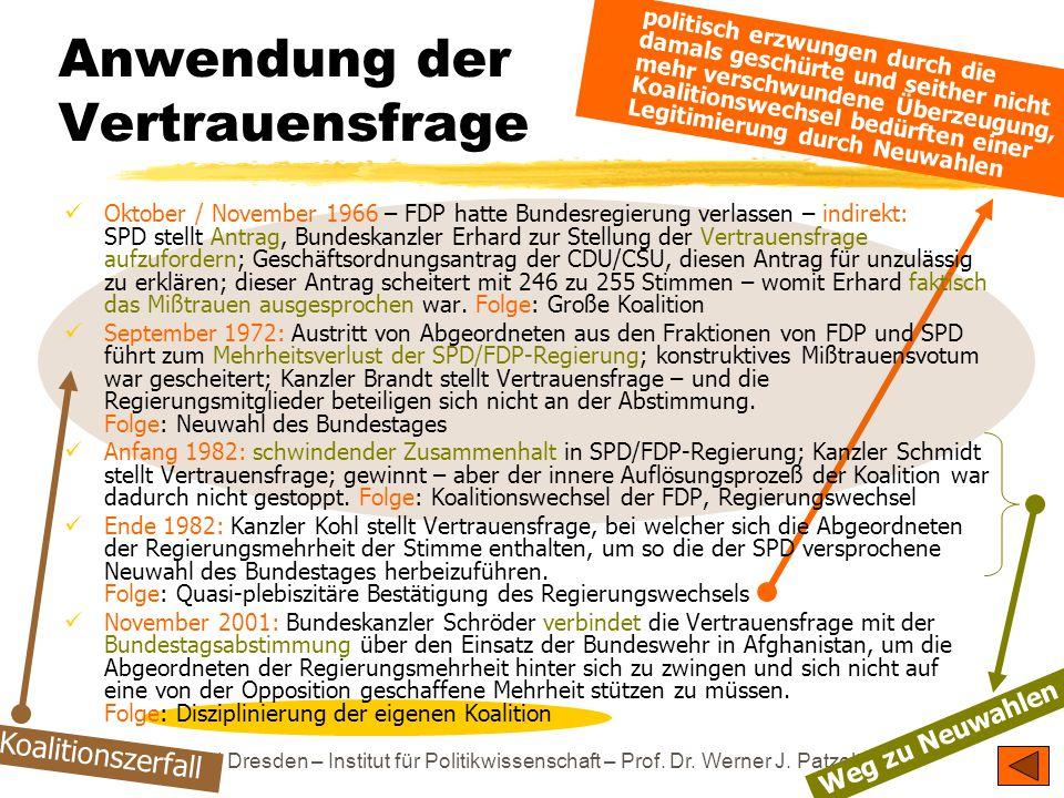 TU Dresden – Institut für Politikwissenschaft – Prof. Dr. Werner J. Patzelt Anwendung der Vertrauensfrage politisch erzwungen durch die damals geschür