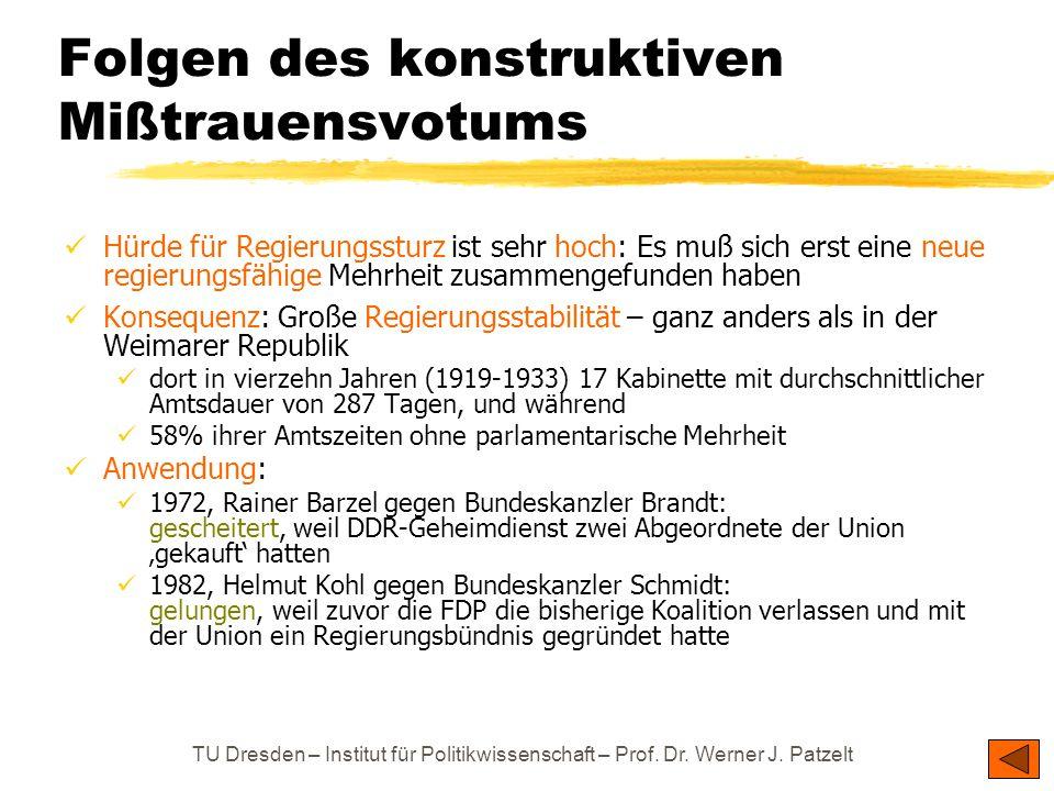TU Dresden – Institut für Politikwissenschaft – Prof. Dr. Werner J. Patzelt Folgen des konstruktiven Mißtrauensvotums Hürde für Regierungssturz ist se