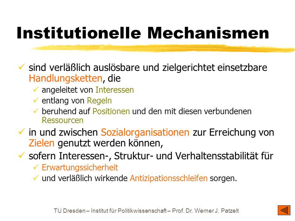 TU Dresden – Institut für Politikwissenschaft – Prof. Dr. Werner J. Patzelt Institutionelle Mechanismen sind verläßlich auslösbare und zielgerichtet e