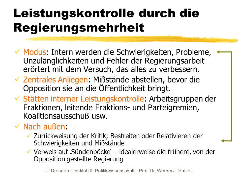TU Dresden – Institut für Politikwissenschaft – Prof. Dr. Werner J. Patzelt Leistungskontrolle durch die Regierungsmehrheit Modus: Intern werden die S