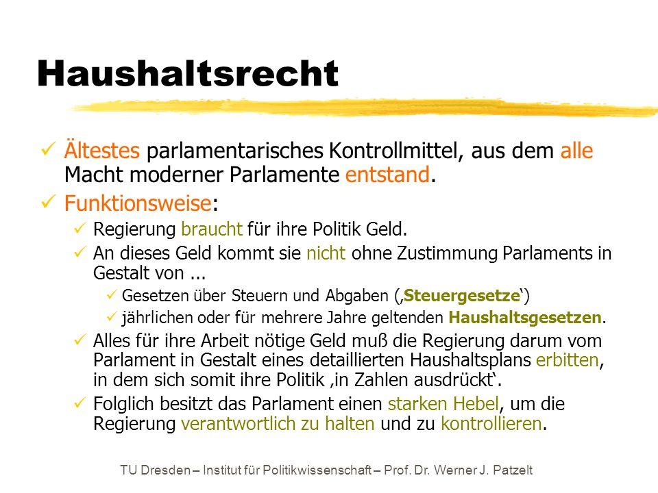TU Dresden – Institut für Politikwissenschaft – Prof. Dr. Werner J. Patzelt Haushaltsrecht Ältestes parlamentarisches Kontrollmittel, aus dem alle Mac