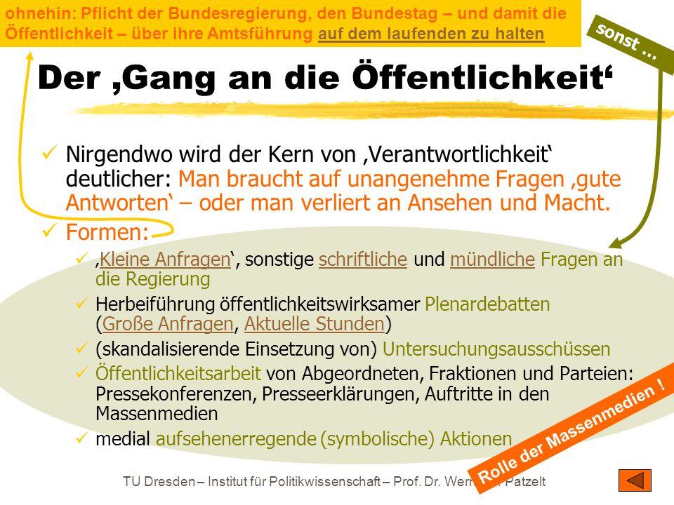 TU Dresden – Institut für Politikwissenschaft – Prof. Dr. Werner J. Patzelt Der 'Gang an die Öffentlichkeit' Nirgendwo wird der Kern von 'Verantwortli