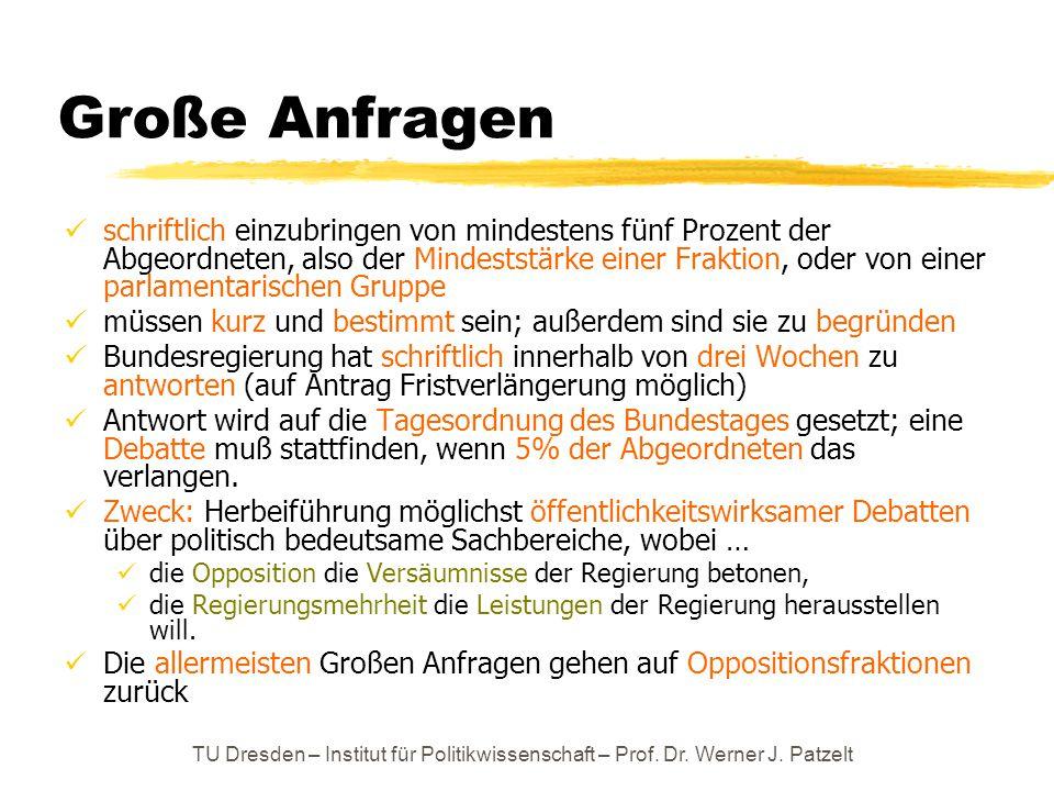 TU Dresden – Institut für Politikwissenschaft – Prof. Dr. Werner J. Patzelt Große Anfragen schriftlich einzubringen von mindestens fünf Prozent der Ab