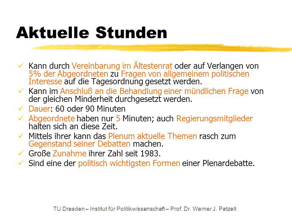 TU Dresden – Institut für Politikwissenschaft – Prof. Dr. Werner J. Patzelt Aktuelle Stunden Kann durch Vereinbarung im Ältestenrat oder auf Verlangen