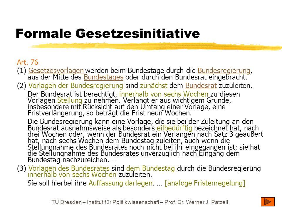 TU Dresden – Institut für Politikwissenschaft – Prof. Dr. Werner J. Patzelt Formale Gesetzesinitiative Art. 76 (1) Gesetzesvorlagen werden beim Bundes
