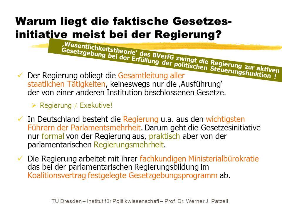 TU Dresden – Institut für Politikwissenschaft – Prof. Dr. Werner J. Patzelt Warum liegt die faktische Gesetzes- initiative meist bei der Regierung? De