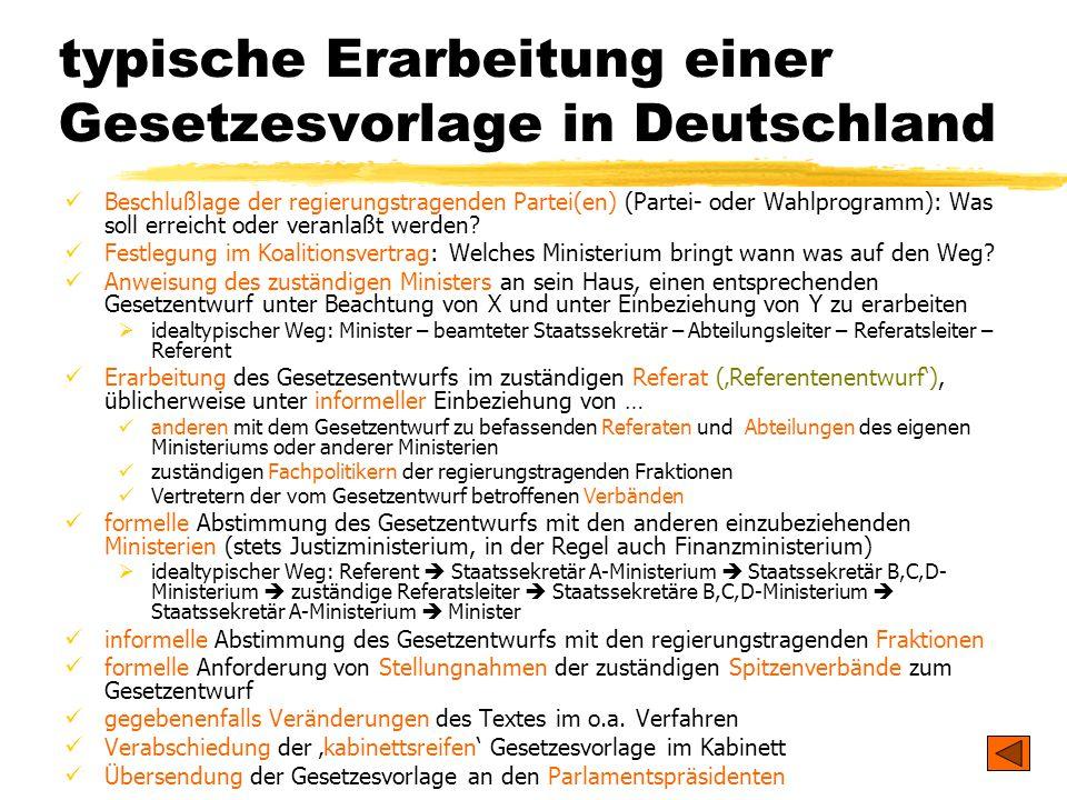 TU Dresden – Institut für Politikwissenschaft – Prof. Dr. Werner J. Patzelt typische Erarbeitung einer Gesetzesvorlage in Deutschland Beschlußlage der