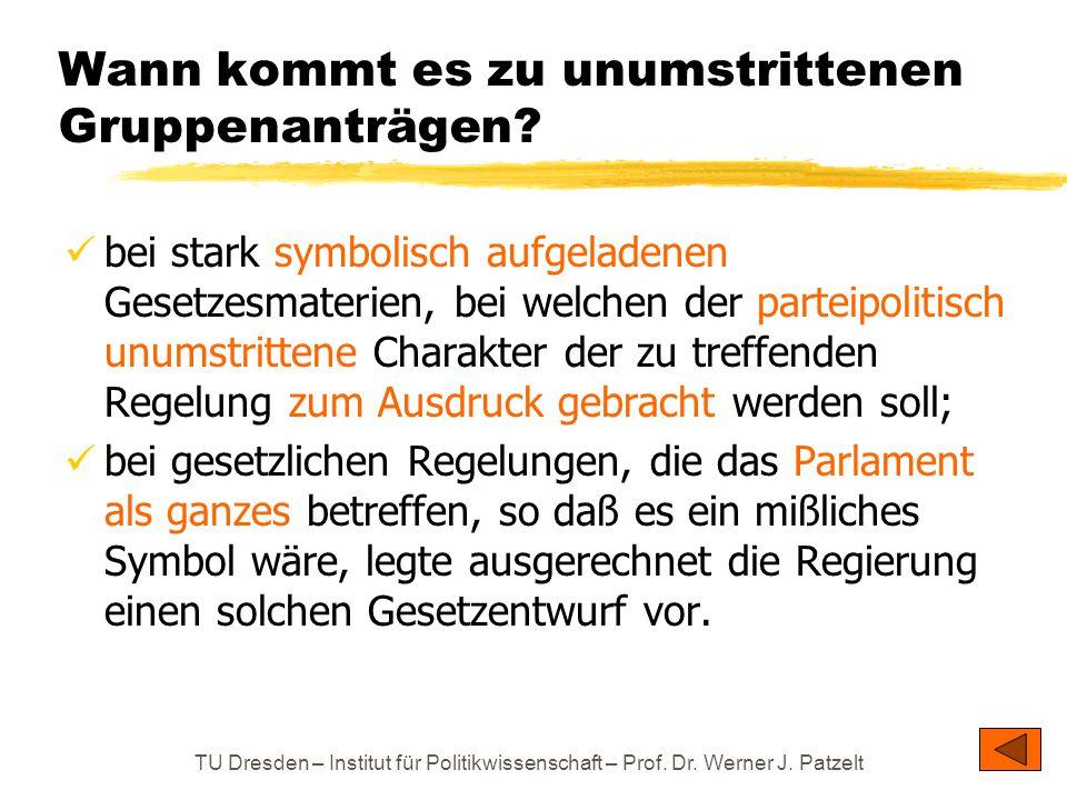TU Dresden – Institut für Politikwissenschaft – Prof. Dr. Werner J. Patzelt Wann kommt es zu unumstrittenen Gruppenanträgen? bei stark symbolisch aufg