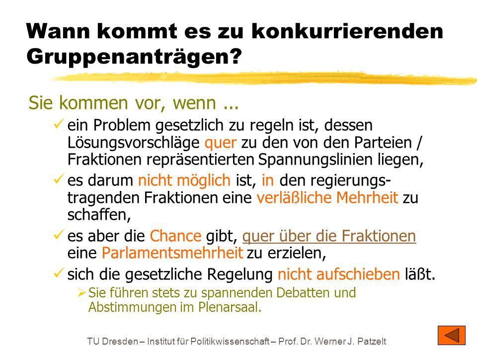 TU Dresden – Institut für Politikwissenschaft – Prof. Dr. Werner J. Patzelt Wann kommt es zu konkurrierenden Gruppenanträgen? Sie kommen vor, wenn...