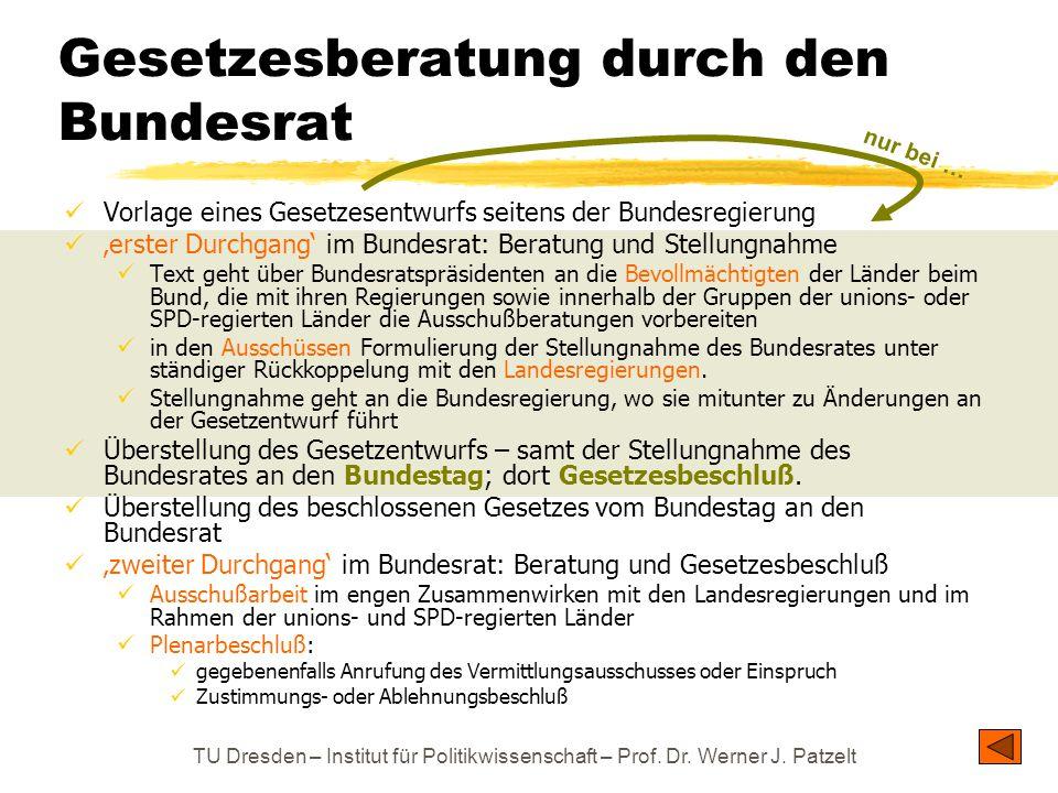 TU Dresden – Institut für Politikwissenschaft – Prof. Dr. Werner J. Patzelt Gesetzesberatung durch den Bundesrat Vorlage eines Gesetzesentwurfs seiten