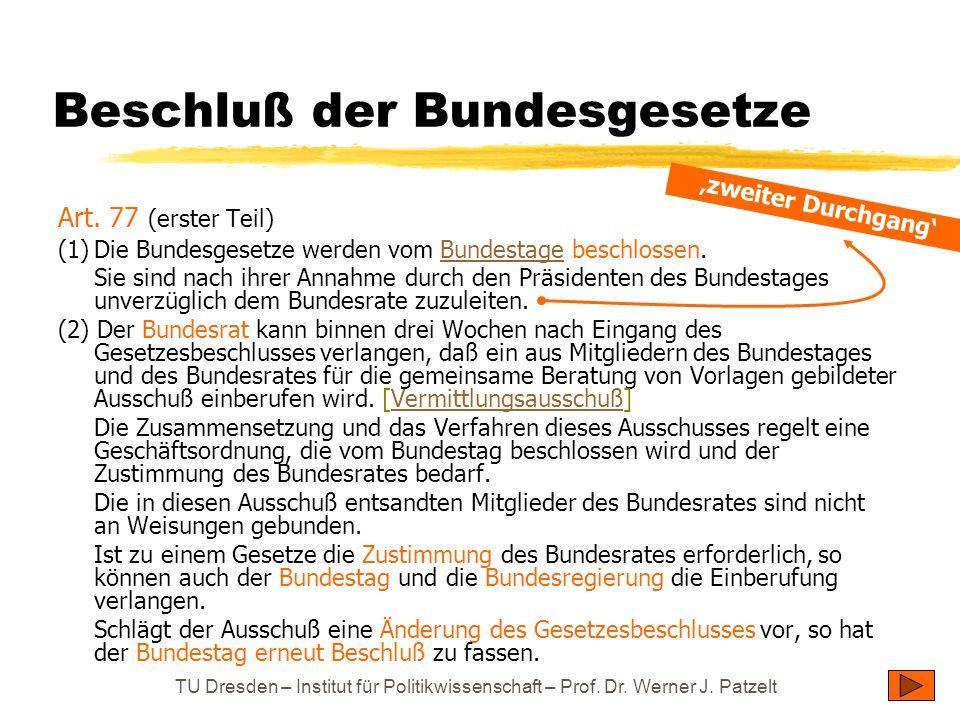 TU Dresden – Institut für Politikwissenschaft – Prof. Dr. Werner J. Patzelt Beschluß der Bundesgesetze Art. 77 (erster Teil) (1)Die Bundesgesetze werd