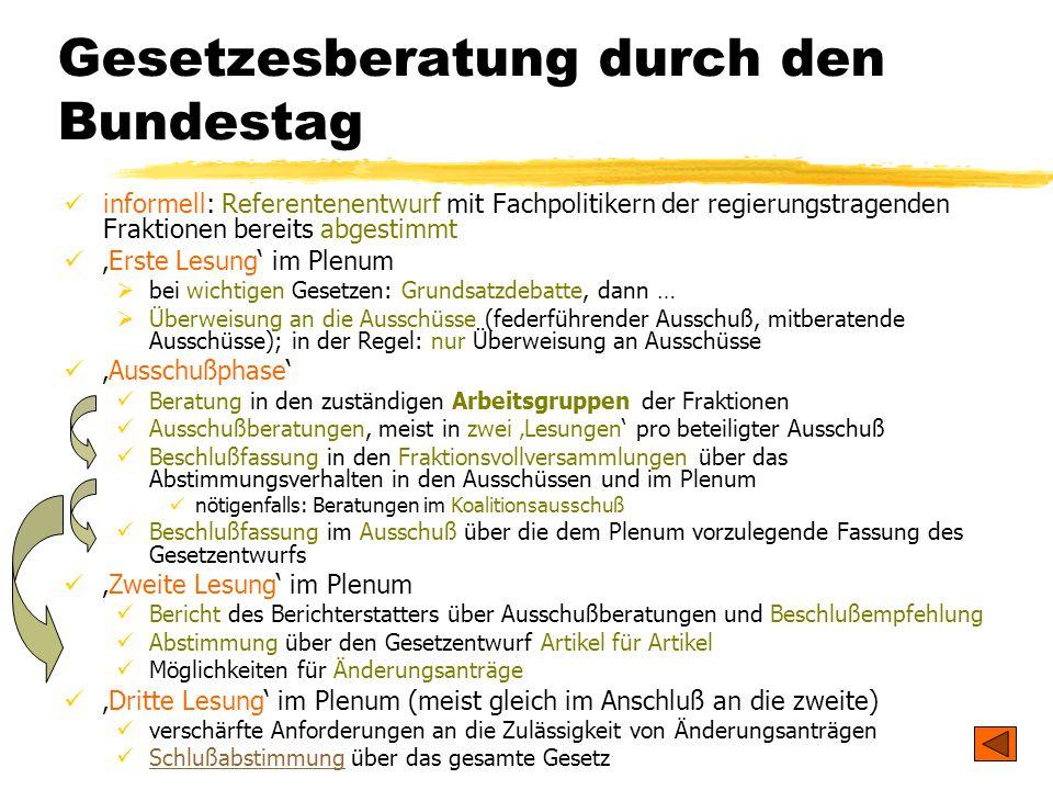 TU Dresden – Institut für Politikwissenschaft – Prof. Dr. Werner J. Patzelt Gesetzesberatung durch den Bundestag informell: Referentenentwurf mit Fach