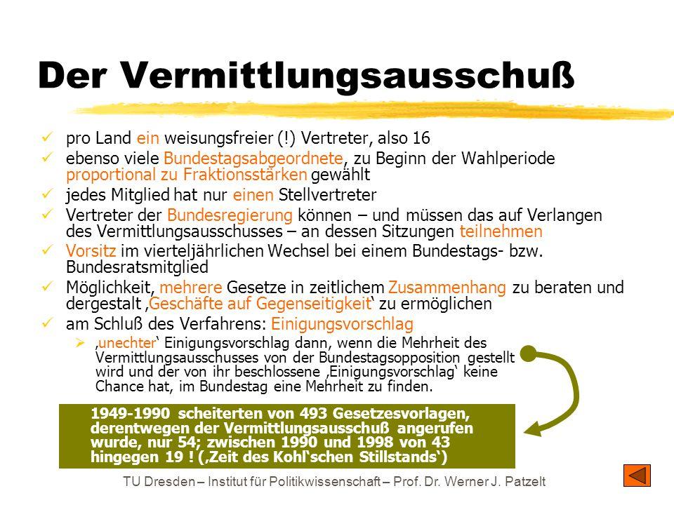 Der Vermittlungsausschuß pro Land ein weisungsfreier (!) Vertreter, also 16 ebenso viele Bundestagsabgeordnete, zu Beginn der Wahlperiode proportional