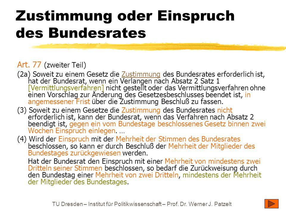 TU Dresden – Institut für Politikwissenschaft – Prof. Dr. Werner J. Patzelt Zustimmung oder Einspruch des Bundesrates Art. 77 (zweiter Teil) (2a) Sowe