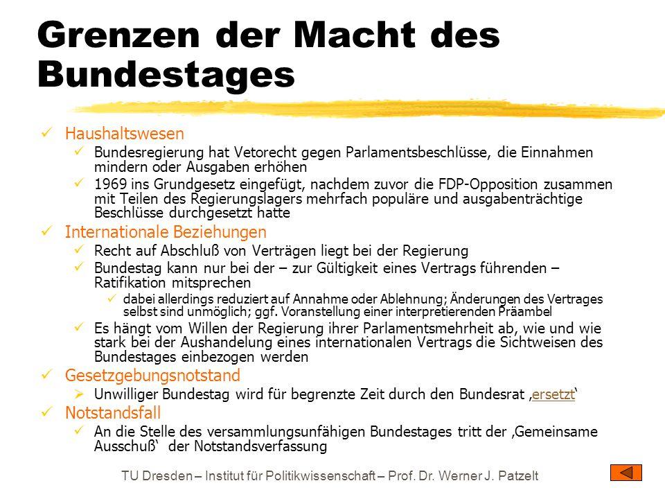 TU Dresden – Institut für Politikwissenschaft – Prof. Dr. Werner J. Patzelt Grenzen der Macht des Bundestages Haushaltswesen Bundesregierung hat Vetor