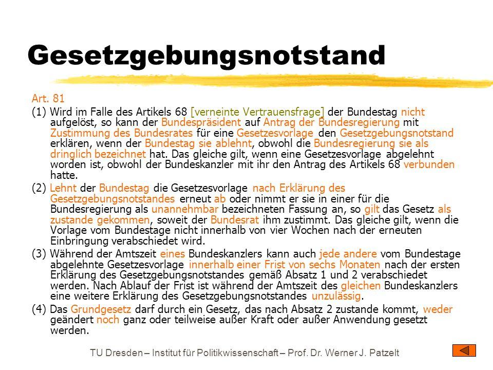 TU Dresden – Institut für Politikwissenschaft – Prof. Dr. Werner J. Patzelt Gesetzgebungsnotstand Art. 81 (1) Wird im Falle des Artikels 68 [verneinte