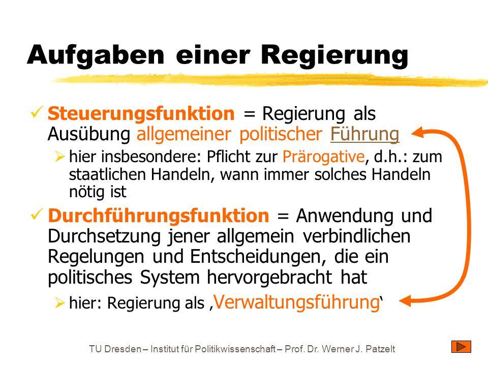 TU Dresden – Institut für Politikwissenschaft – Prof. Dr. Werner J. Patzelt Aufgaben einer Regierung Steuerungsfunktion = Regierung als Ausübung allge