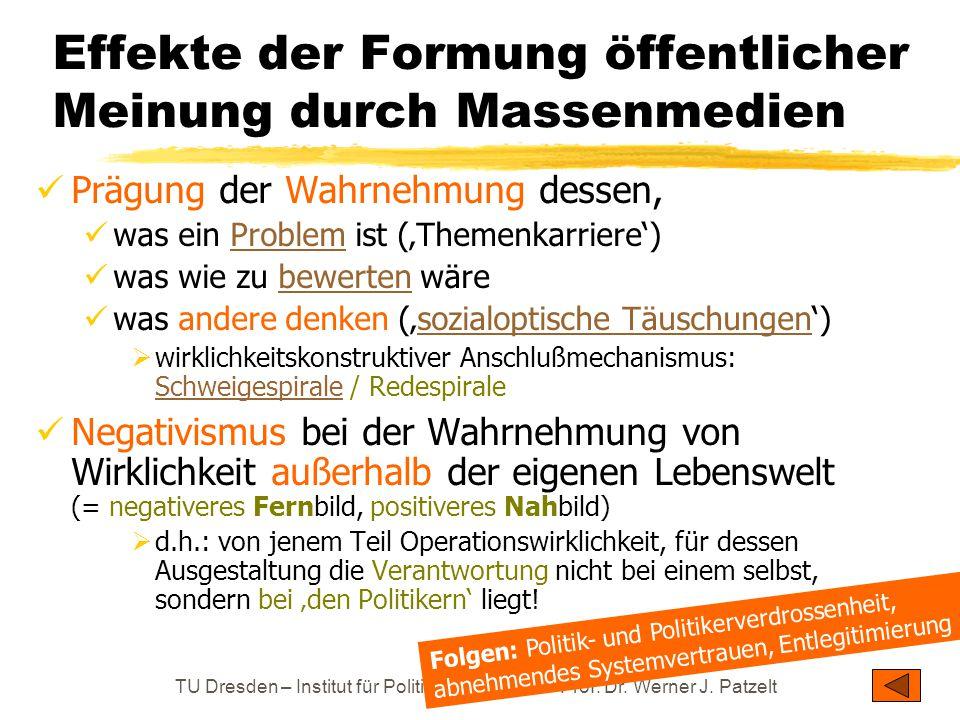 TU Dresden – Institut für Politikwissenschaft – Prof. Dr. Werner J. Patzelt Effekte der Formung öffentlicher Meinung durch Massenmedien Prägung der Wa