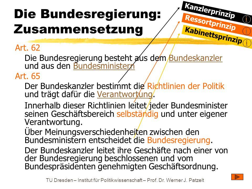 TU Dresden – Institut für Politikwissenschaft – Prof. Dr. Werner J. Patzelt Die Bundesregierung: Zusammensetzung Kanzlerprinzip Ressortprinzip Kabinet