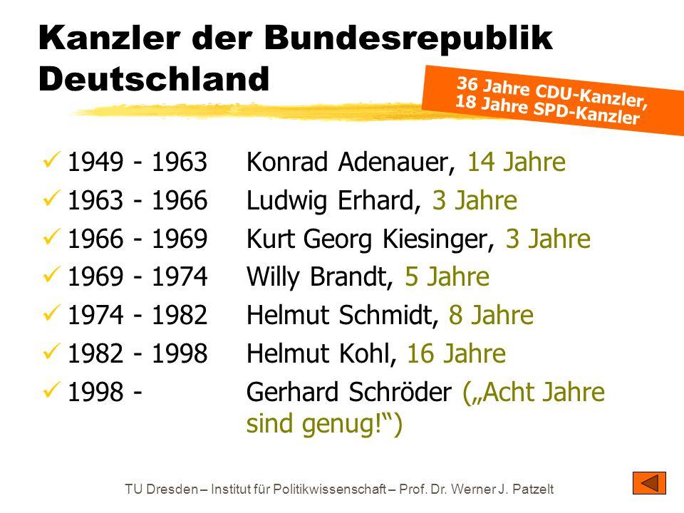TU Dresden – Institut für Politikwissenschaft – Prof. Dr. Werner J. Patzelt Kanzler der Bundesrepublik Deutschland 1949 - 1963 Konrad Adenauer, 14 Jah