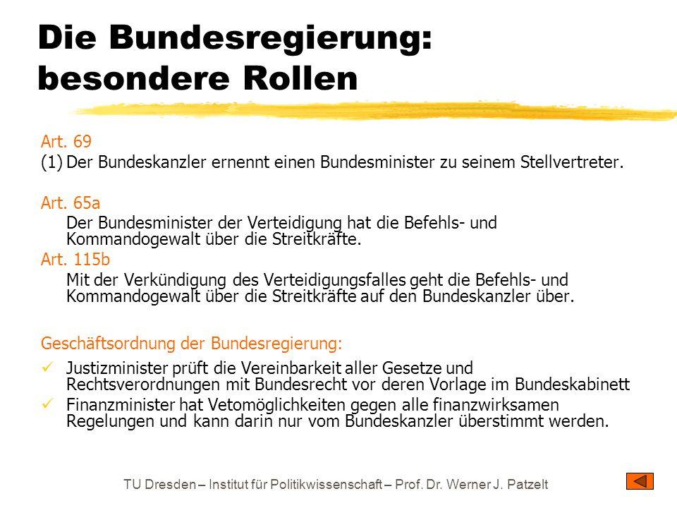TU Dresden – Institut für Politikwissenschaft – Prof. Dr. Werner J. Patzelt Die Bundesregierung: besondere Rollen Art. 69 (1)Der Bundeskanzler ernennt