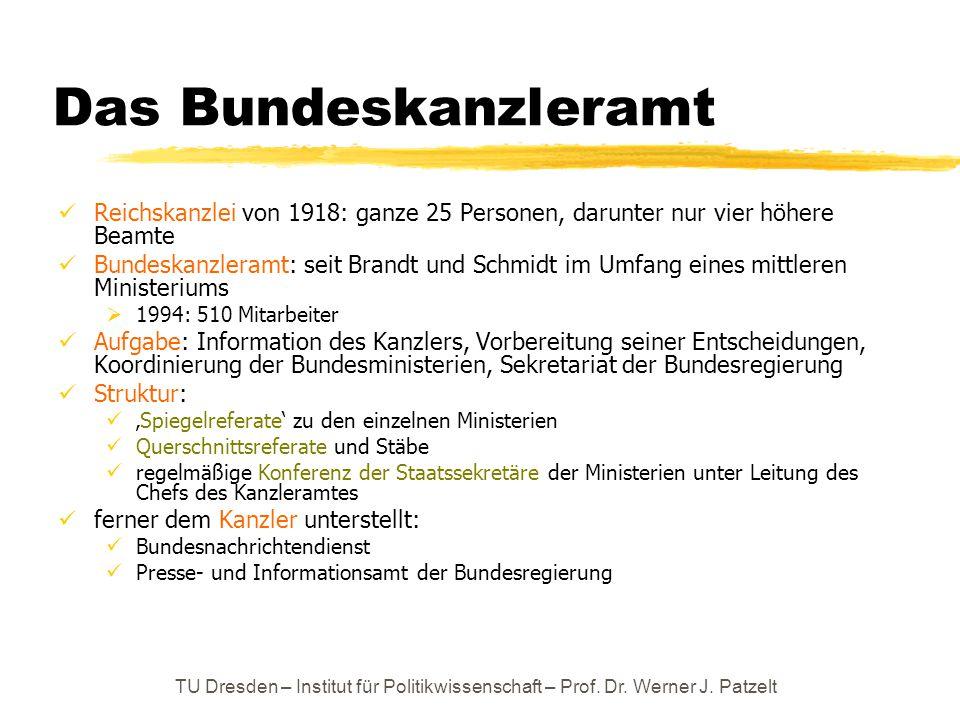 TU Dresden – Institut für Politikwissenschaft – Prof. Dr. Werner J. Patzelt Das Bundeskanzleramt Reichskanzlei von 1918: ganze 25 Personen, darunter n