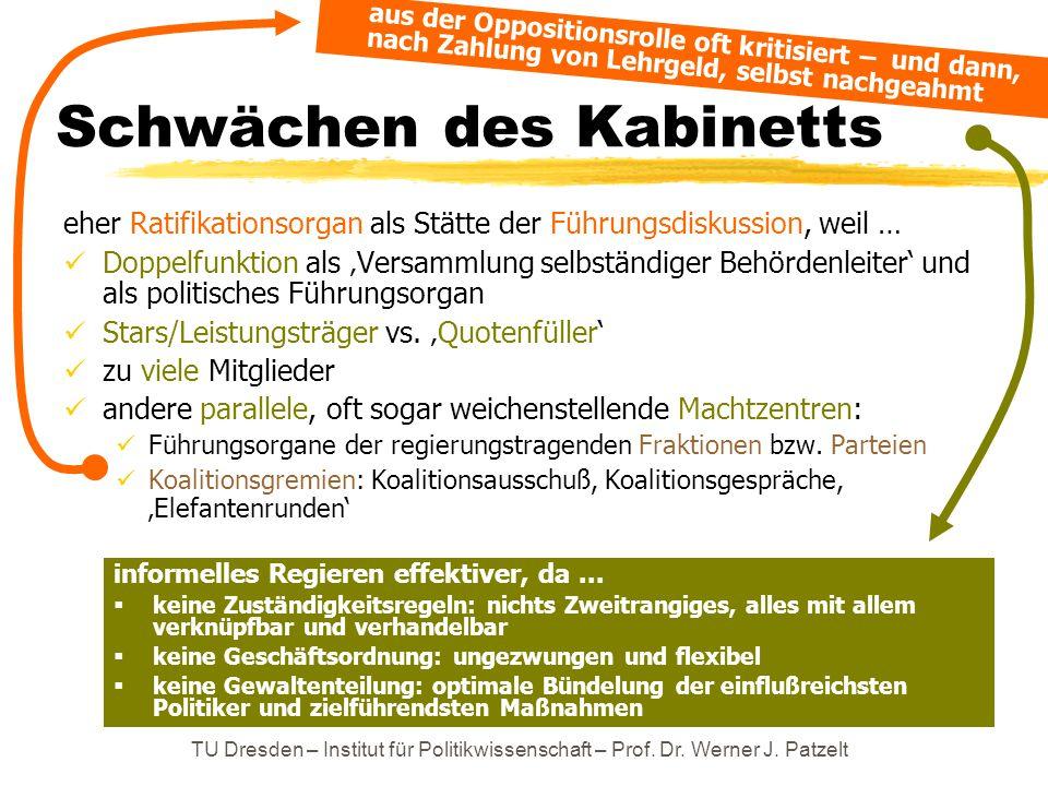 TU Dresden – Institut für Politikwissenschaft – Prof. Dr. Werner J. Patzelt Schwächen des Kabinetts eher Ratifikationsorgan als Stätte der Führungsdis