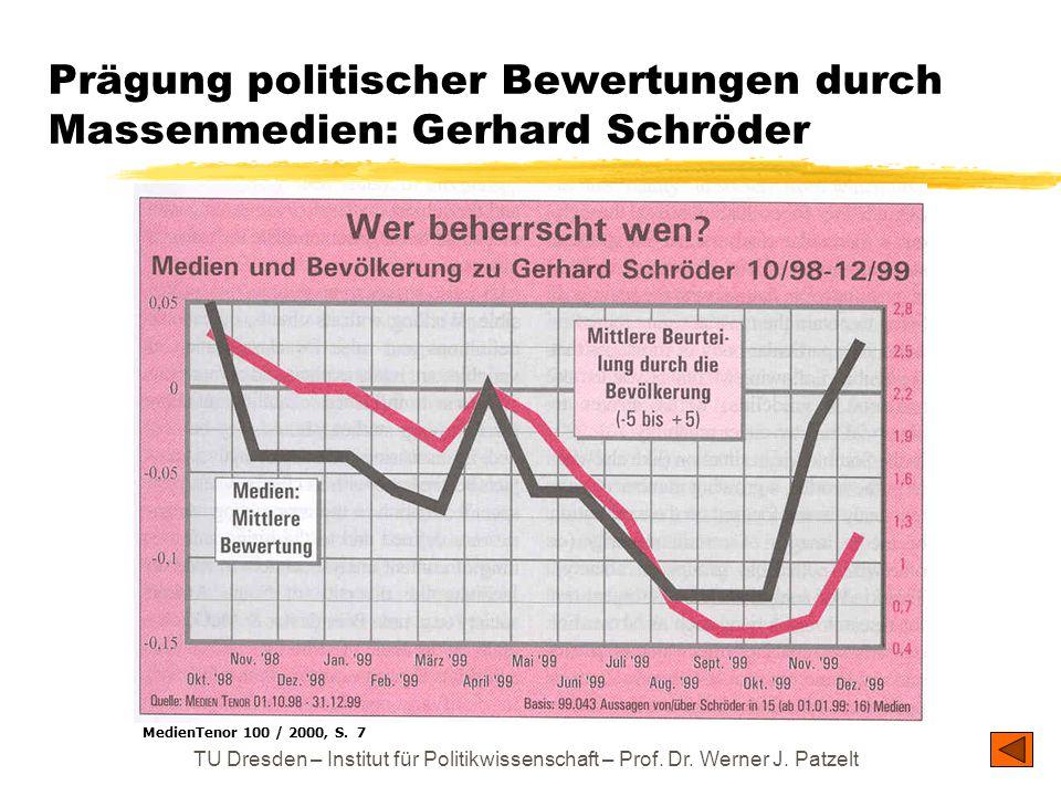 TU Dresden – Institut für Politikwissenschaft – Prof. Dr. Werner J. Patzelt Prägung politischer Bewertungen durch Massenmedien: Gerhard Schröder Medie