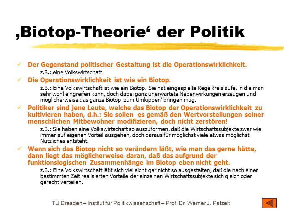 TU Dresden – Institut für Politikwissenschaft – Prof. Dr. Werner J. Patzelt 'Biotop-Theorie' der Politik Der Gegenstand politischer Gestaltung ist die