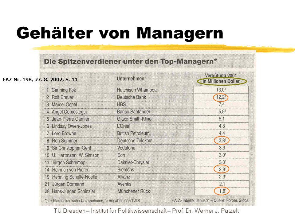 TU Dresden – Institut für Politikwissenschaft – Prof. Dr. Werner J. Patzelt Gehälter von Managern FAZ Nr. 198, 27. 8. 2002, S. 11