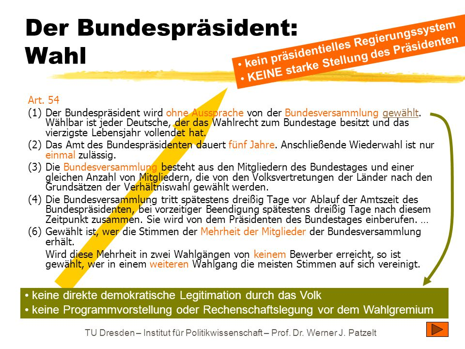 TU Dresden – Institut für Politikwissenschaft – Prof. Dr. Werner J. Patzelt Der Bundespräsident: Wahl Art. 54 (1)Der Bundespräsident wird ohne Ausspra