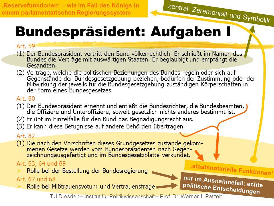 TU Dresden – Institut für Politikwissenschaft – Prof. Dr. Werner J. Patzelt Bundespräsident: Aufgaben I Art. 59 (1) Der Bundespräsident vertritt den B
