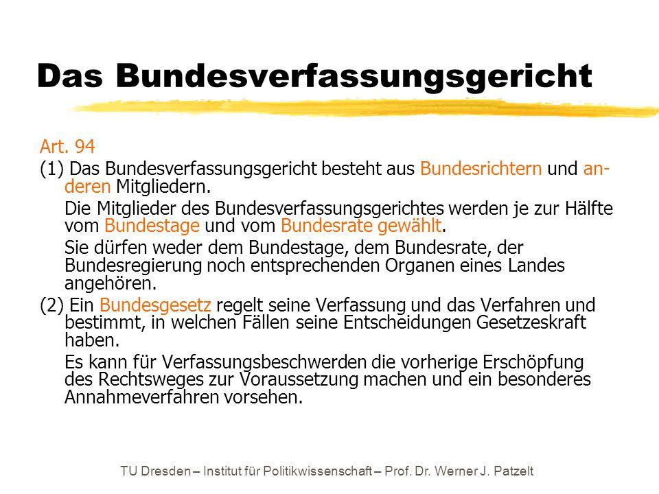 TU Dresden – Institut für Politikwissenschaft – Prof. Dr. Werner J. Patzelt Das Bundesverfassungsgericht Art. 94 (1) Das Bundesverfassungsgericht best