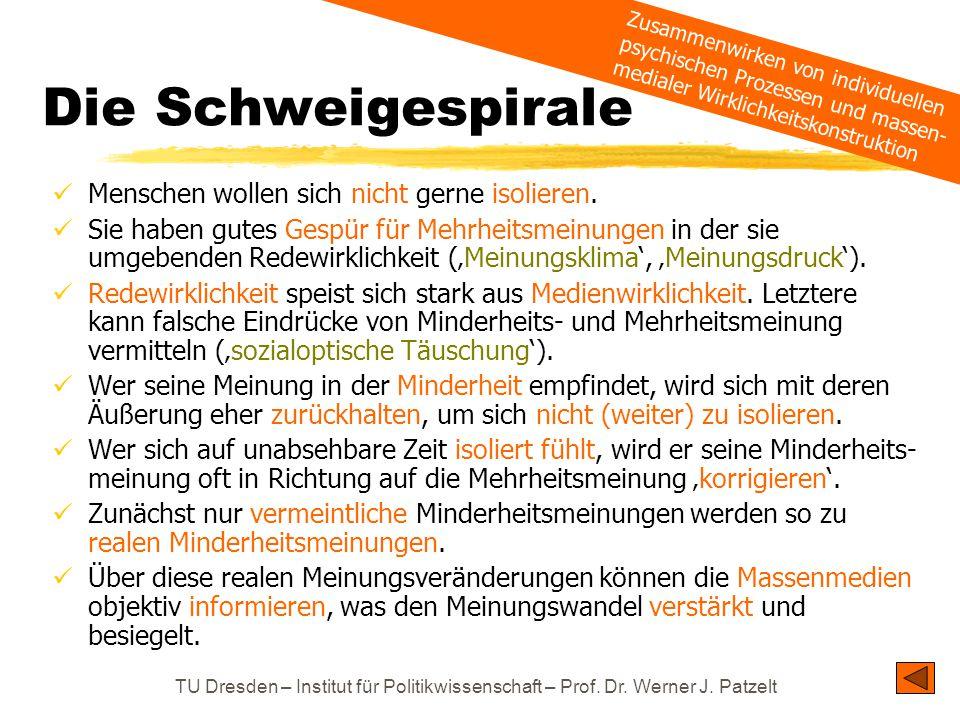 TU Dresden – Institut für Politikwissenschaft – Prof. Dr. Werner J. Patzelt Die Schweigespirale Menschen wollen sich nicht gerne isolieren. Sie haben