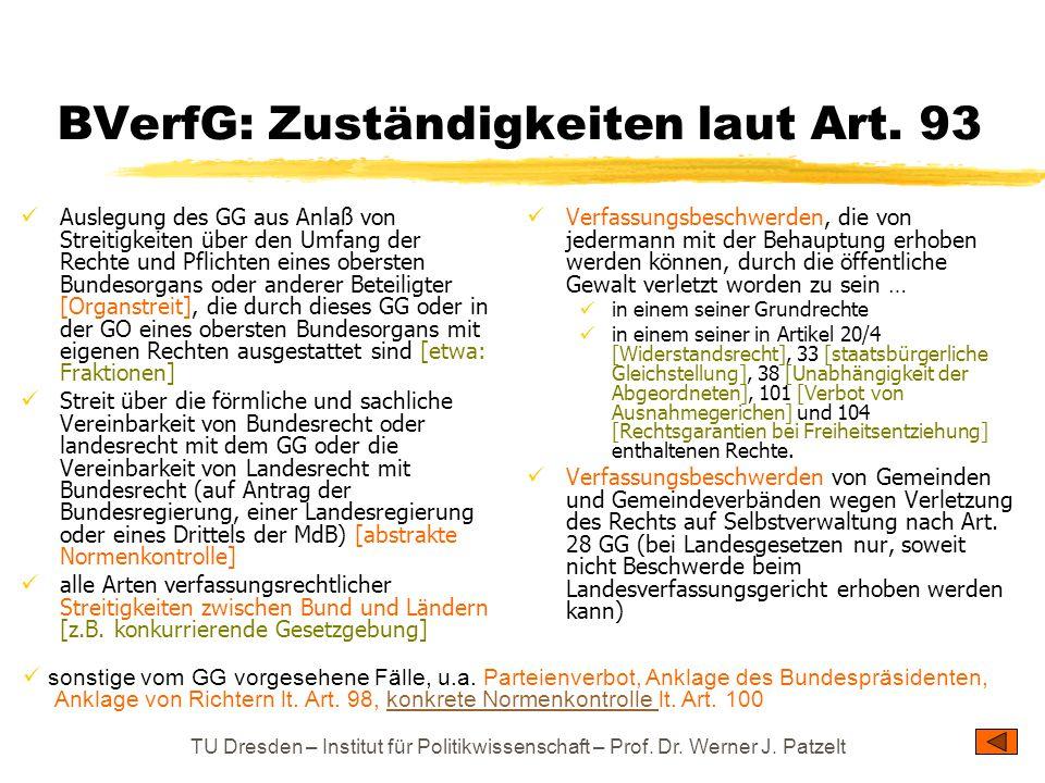 TU Dresden – Institut für Politikwissenschaft – Prof. Dr. Werner J. Patzelt BVerfG: Zuständigkeiten laut Art. 93 Auslegung des GG aus Anlaß von Streit