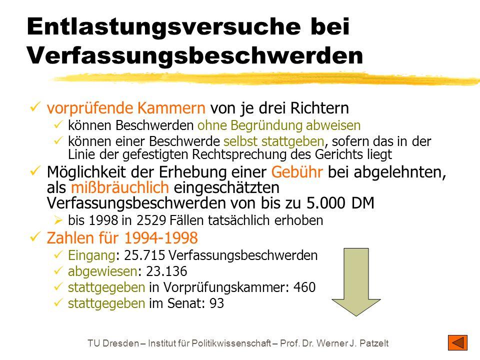 TU Dresden – Institut für Politikwissenschaft – Prof. Dr. Werner J. Patzelt Entlastungsversuche bei Verfassungsbeschwerden vorprüfende Kammern von je