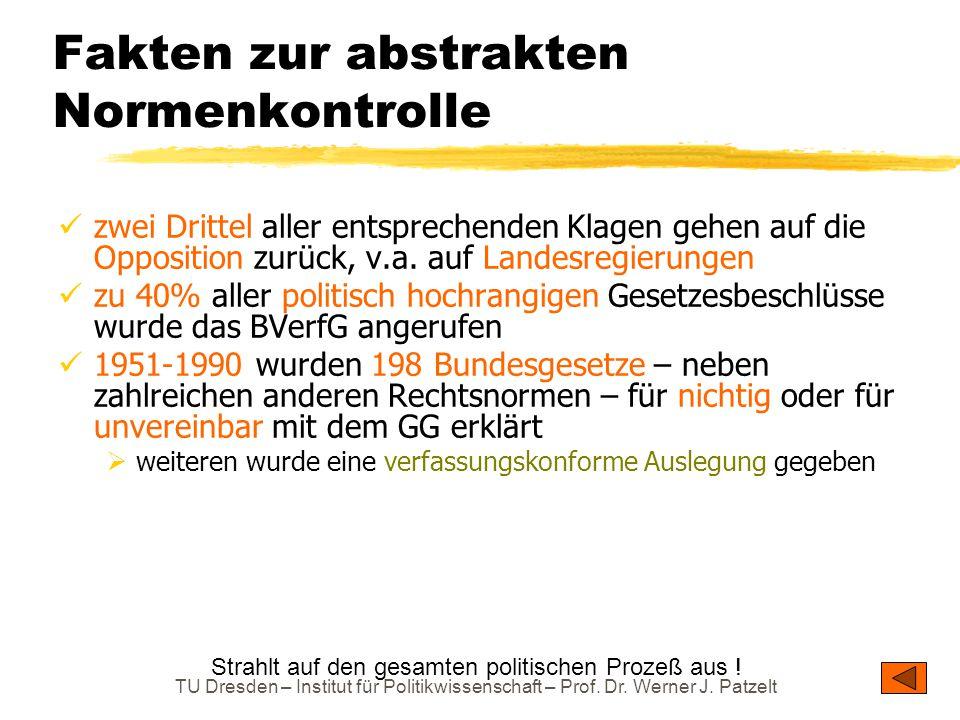 TU Dresden – Institut für Politikwissenschaft – Prof. Dr. Werner J. Patzelt Fakten zur abstrakten Normenkontrolle zwei Drittel aller entsprechenden Kl